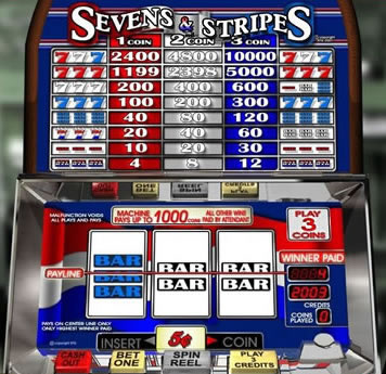 7's and Stripes™ Slot Machine Game to Play Free in Realtime Gamings Online Casinos