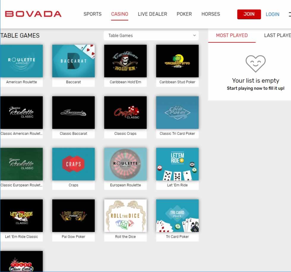 Bovada Casino Table Games
