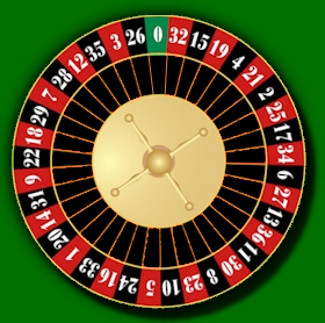 Roulette Wheel Method