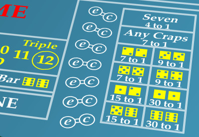 Spread limit betting rules for craps online sports betting advertising flags